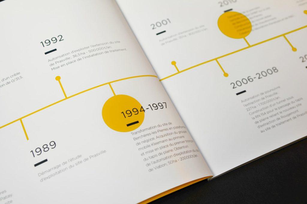 Edition d'un livre anniversaire pour les 40 ans de l'entreprise SMBP